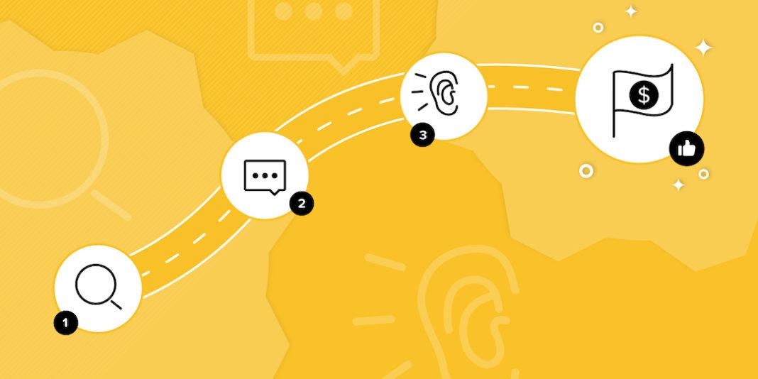 Этапы продаж: 5 основных этапов для менеджера по продажам