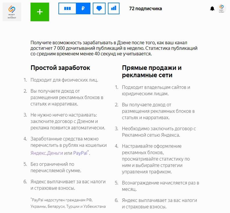 Заработок на канале Яндекс.Дзен: как выйти на монетизацию | IM