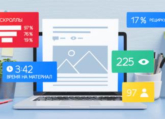 Отчёты по контенту в Яндекс.Метрике: как подключить и настроить