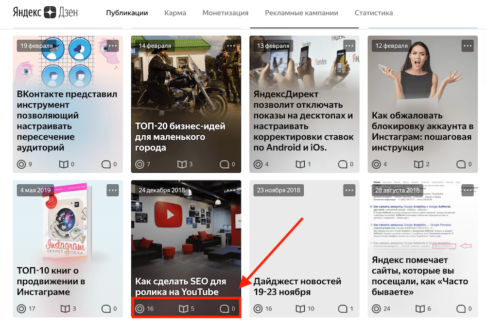 Статистика статей в Яндекс Дзене