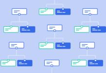 Что такое автоматические воронки продаж и как они работают