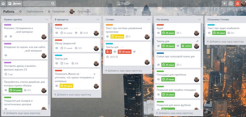 Как работают системы календарного планирования и контроля