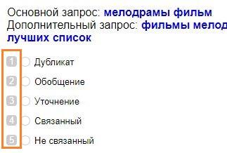 Как увеличить заработок в Яндекс.Толоке