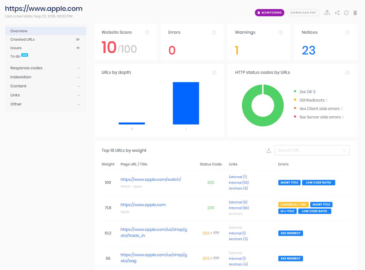 Бесплатный сервис проверки сайта SITECHECKER.PRO