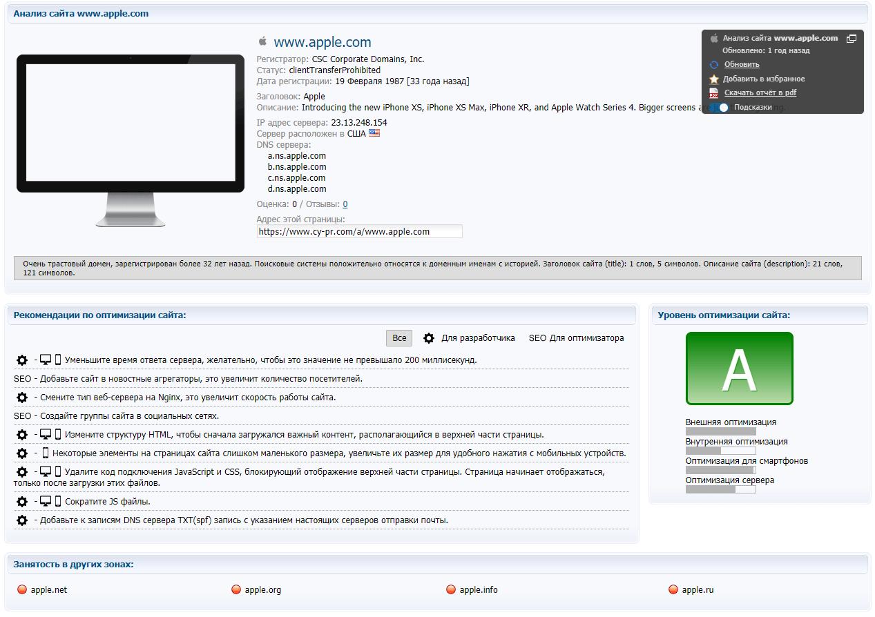 Бесплатный сервис анализа сайта CY-PR.COM