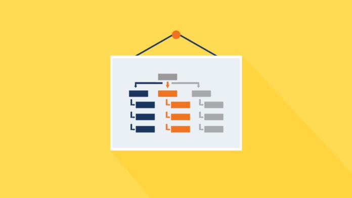 Как сделать карту сайта: создание Sitemap.xml и HTML-карта | Postium