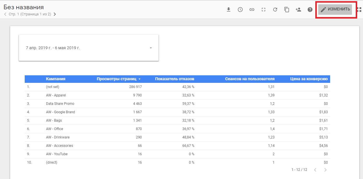 Обзор Google Data Studio: настройка, шаблоны и отчёты | IM