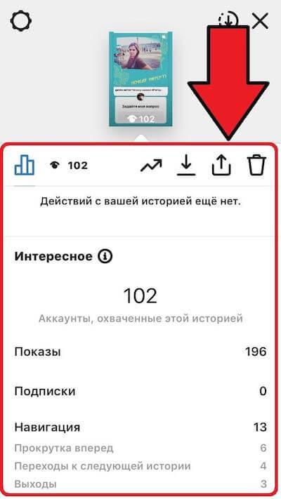 Анализ Истории в Инстаграм