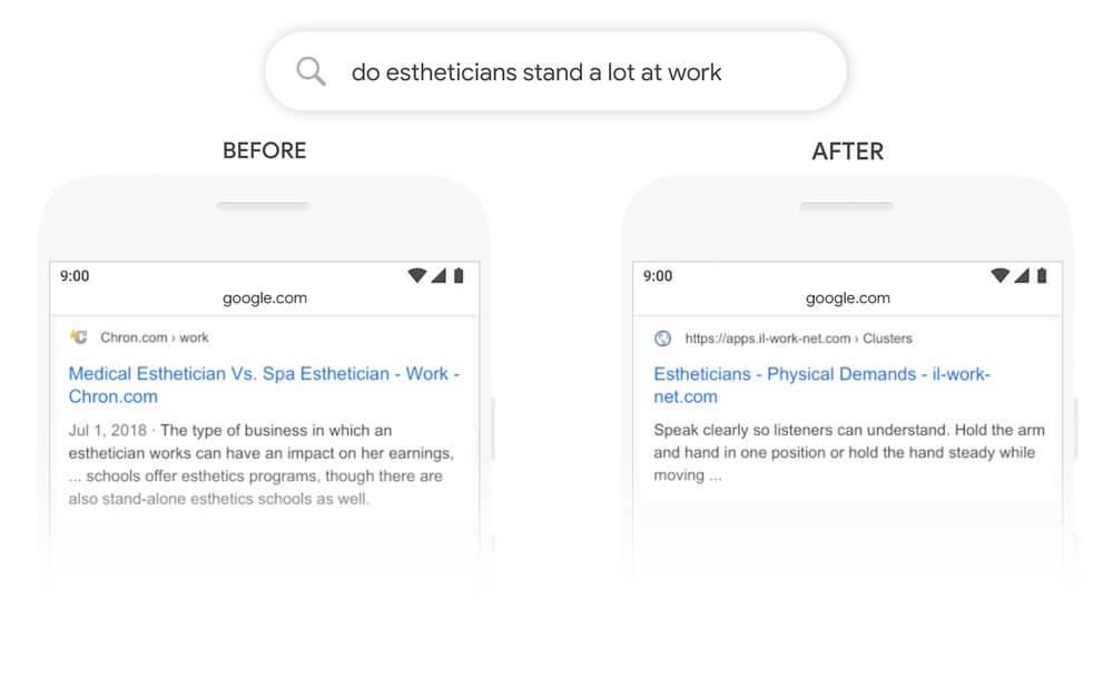 Поисковый алгоритм Bert в Google