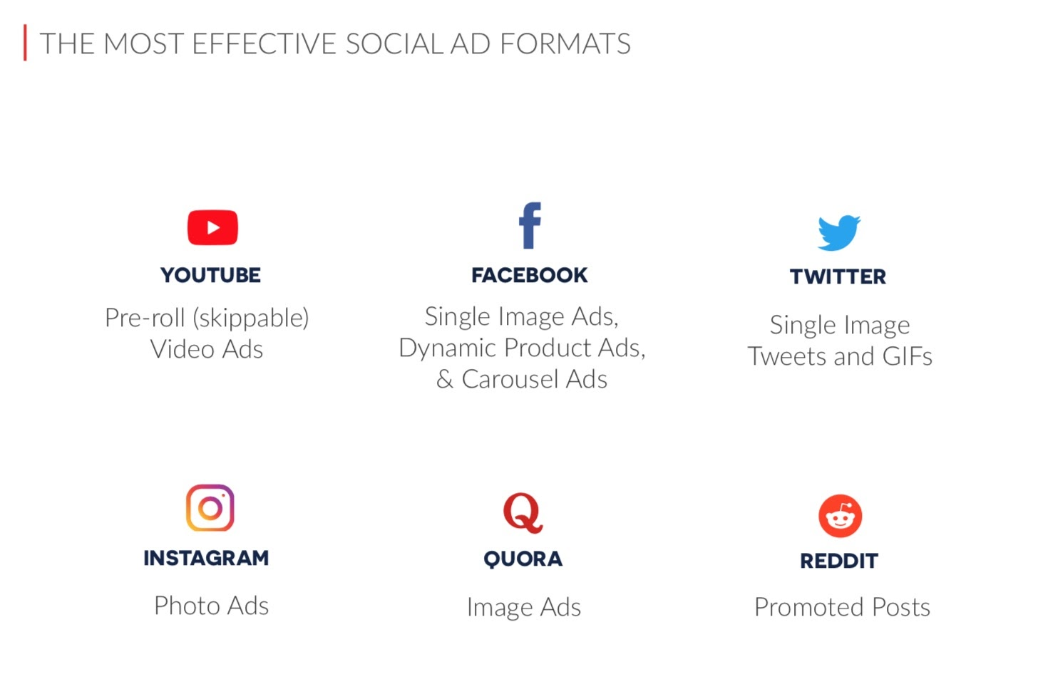 The most effective advertising formats on social networks