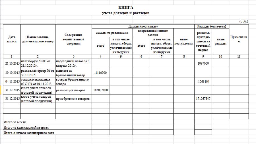 Пример заполнения книги доходов и расходов для ИП