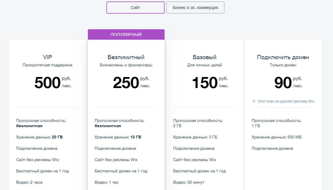 Стоимость использования конструктора Викс