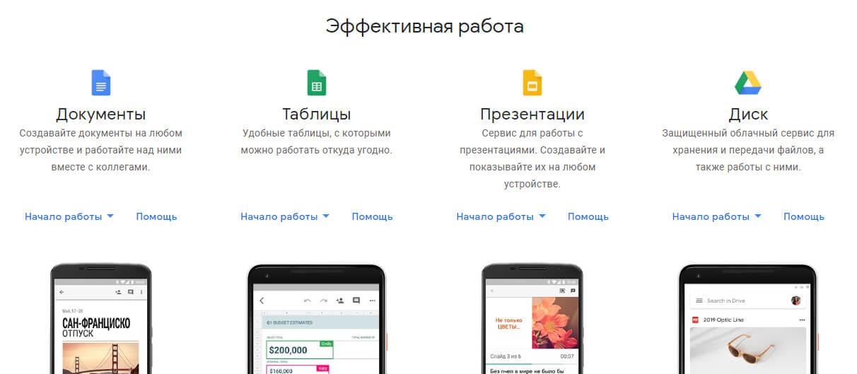 Google сервисы для удалённой работы
