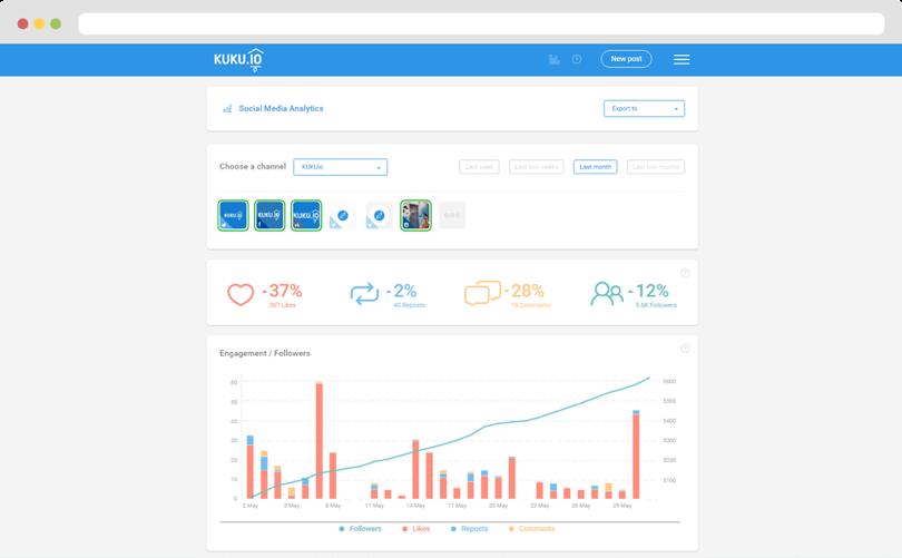 KUKU.io - сервис анализа постов и сторис в Инстаграм