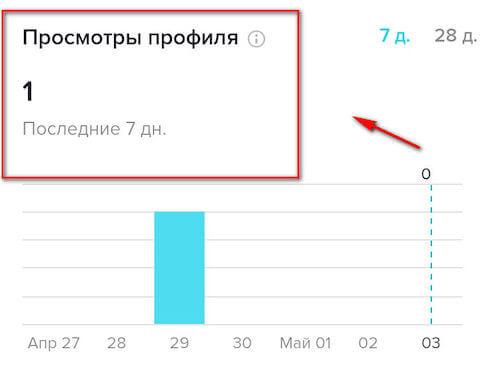 Как узнать количество просмотров профиля в Тик-Ток