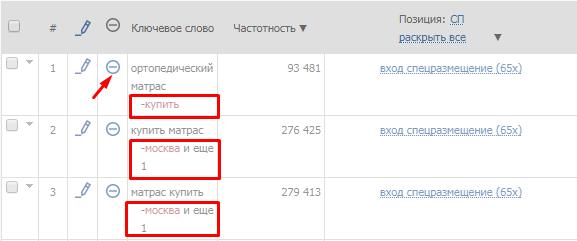 Как работать с минус-словами в Яндекс.Директе и Google Ads [и автоматизировать процесс]