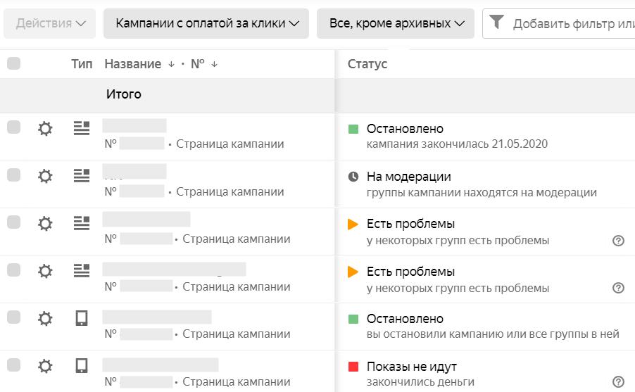 Статусы рекламных кампаний в Яндекс.Директ