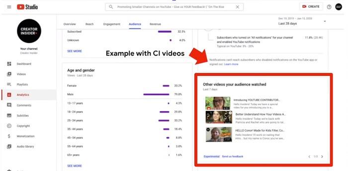 Видео, которые смотрят ваши зрители на Ютубе