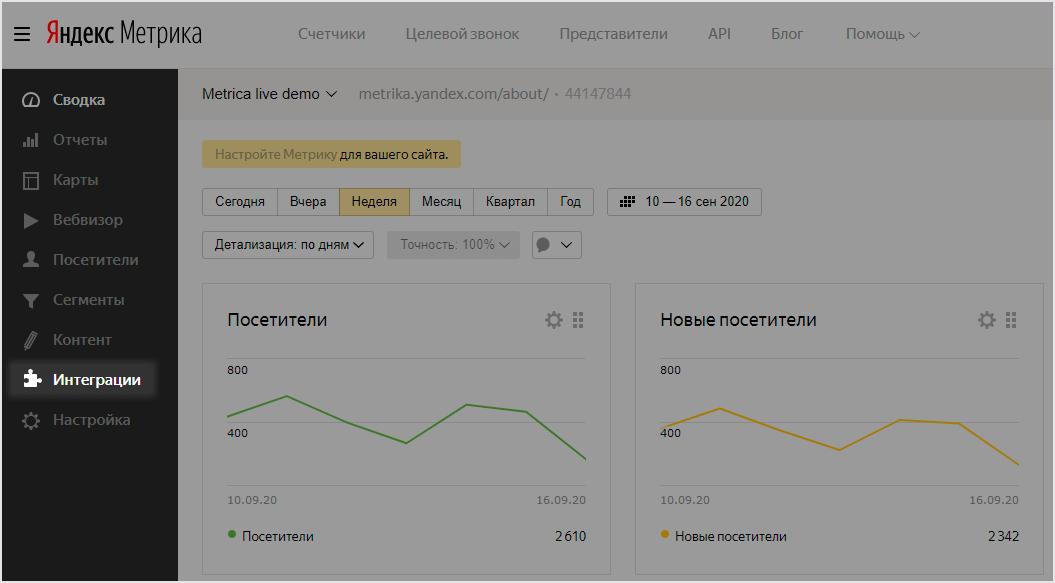Интеграции в Яндекс.Метрике — что это и как работает
