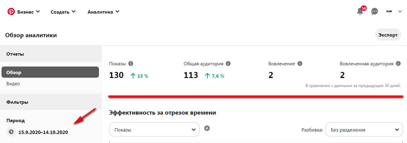Статистика бизнес-профиля в Пинтересте