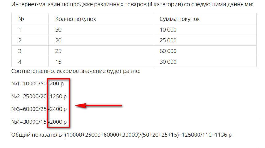 Пример расчета среднего чека для интернет-магазина