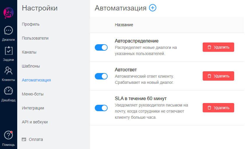 Автоматизация обработки входящих сообщений