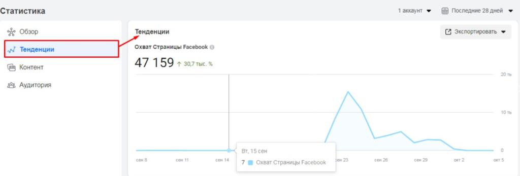 Как работать в Facebook Business Suite [пошаговый гайд]