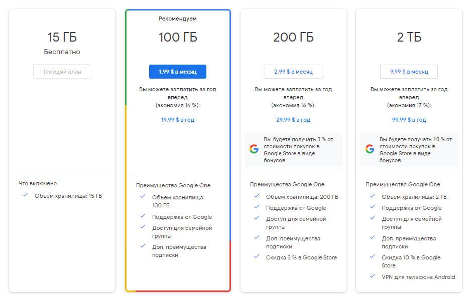 Тарифы Google Drive