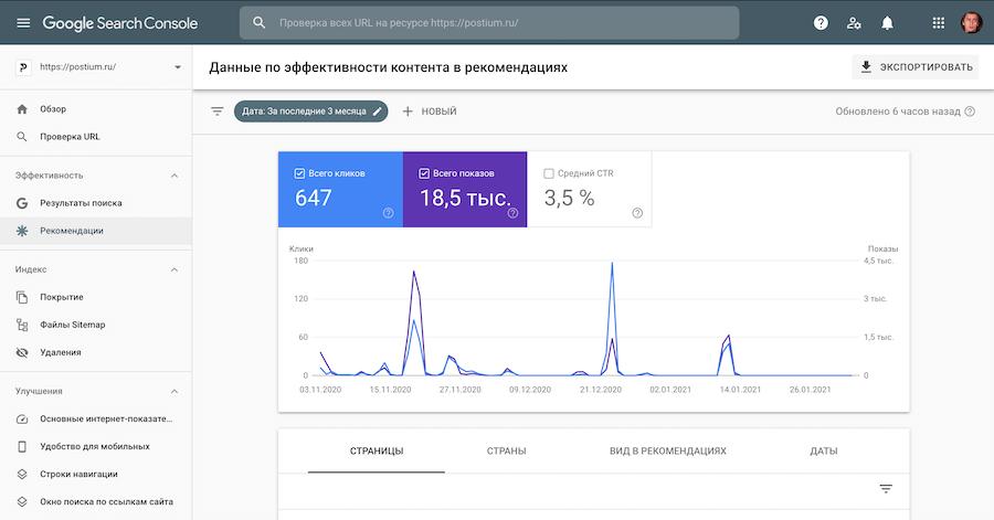 Данные об эффективности контента в рекомендациях в Search Console