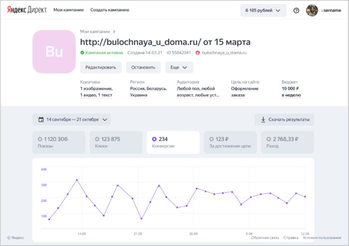 Яндекс.Директа запустил тестирование «Мастера кампаний»