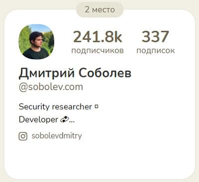Самый популярный блогер Клабхаус