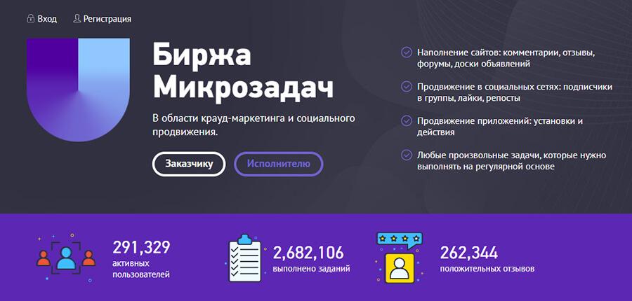 UNU сервис накрутки для Телеграм