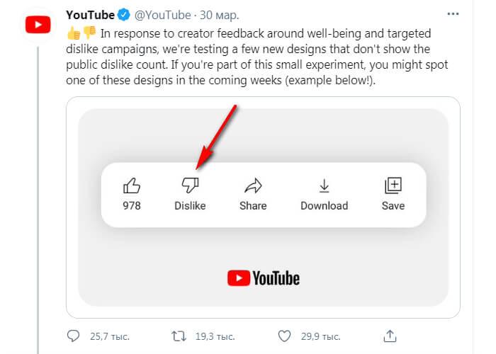 YouTube начал отключать дизлайки под видео