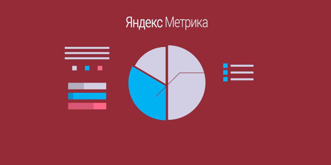 Отчеты Яндекс.Метрики