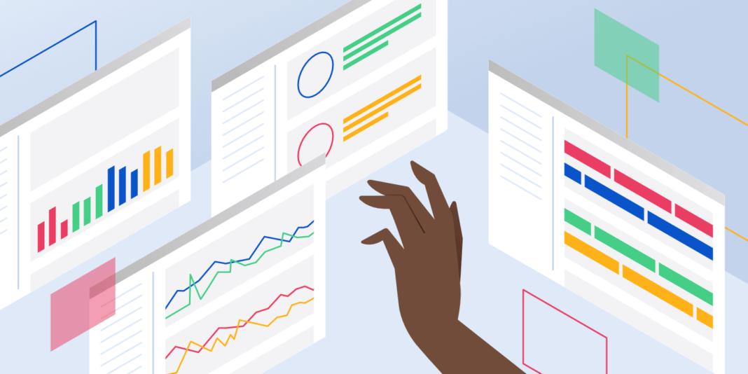 Отчёт «Работа страниц» в Google Search Console: как посмотреть, что значит