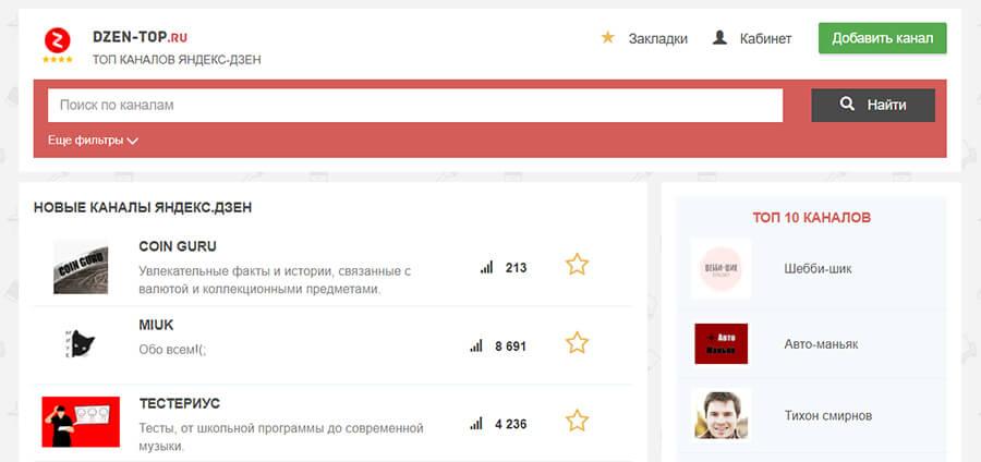Рейтинг каналов Яндекс Дзен