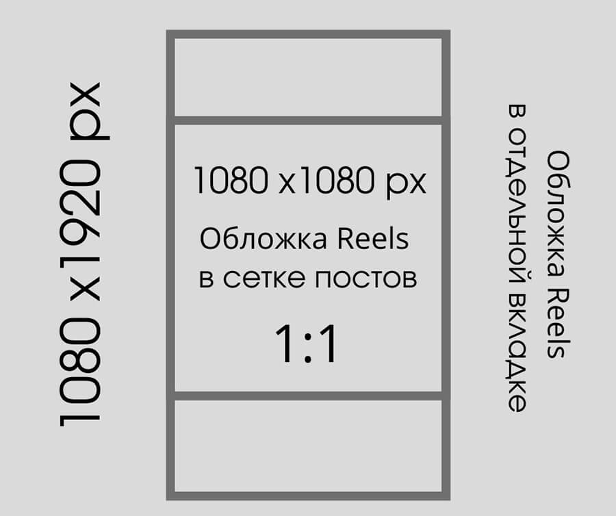 Размер обложки для Reels