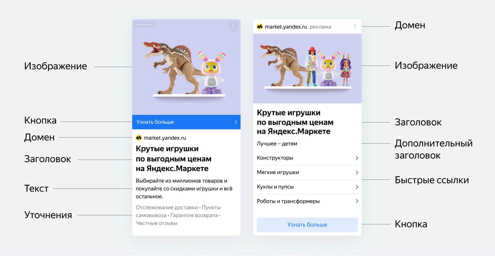 В Рекламной сети Яндекса появилась новая технология для объявлений — Smart Design