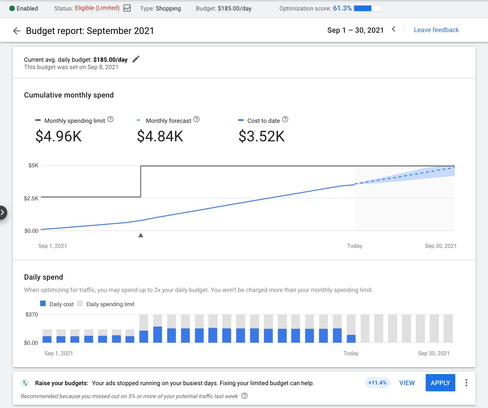 Как посмотреть отчёт о бюджете в Google Ads